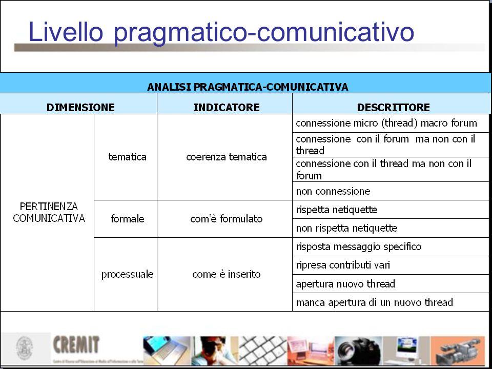 Livello pragmatico-comunicativo