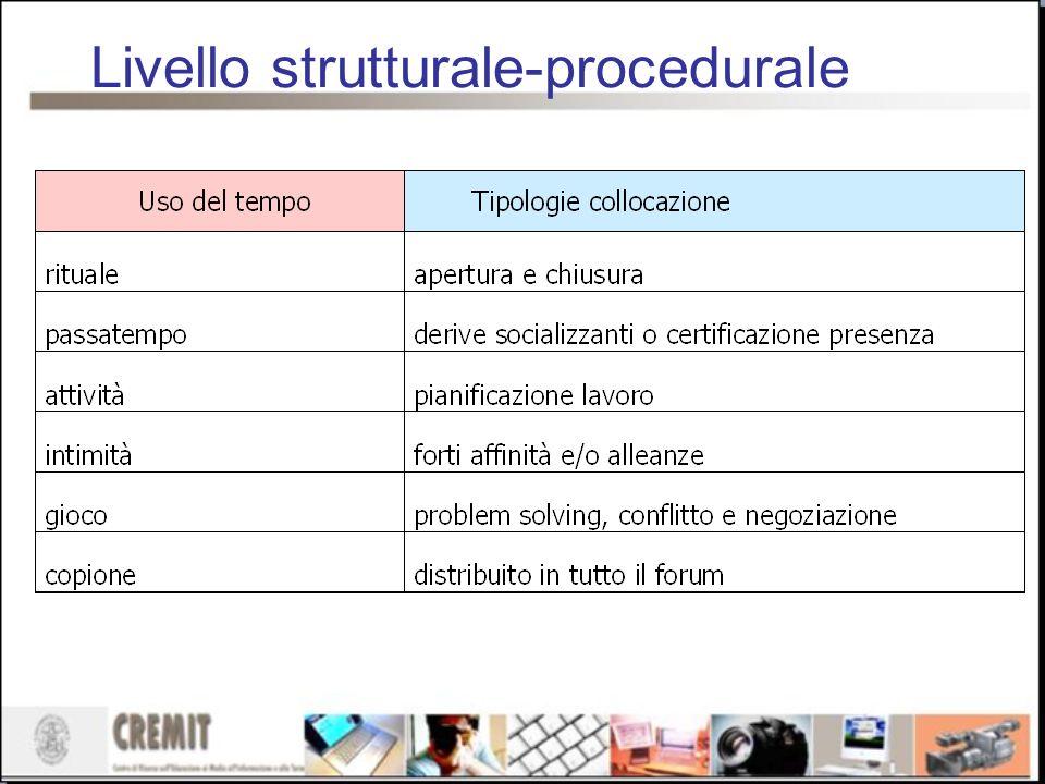 Livello strutturale-procedurale