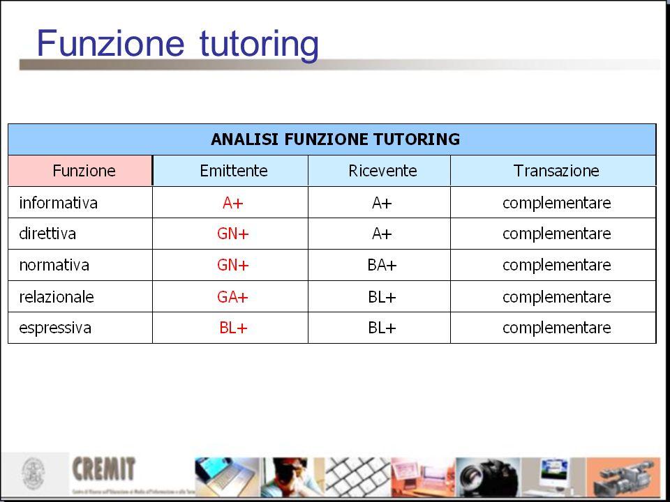 Funzione tutoring