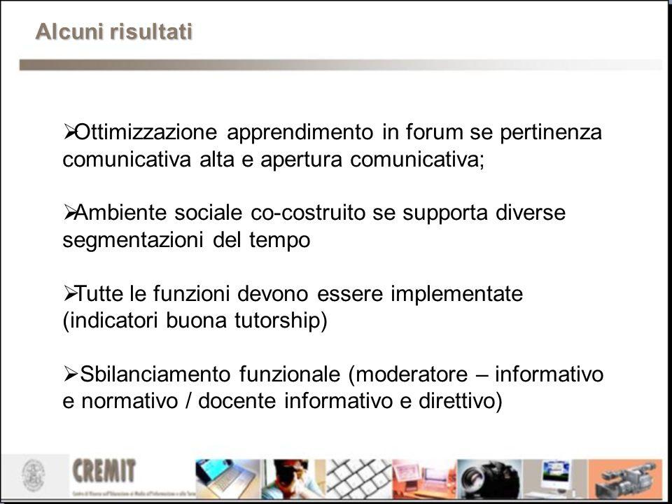 Alcuni risultati Ottimizzazione apprendimento in forum se pertinenza comunicativa alta e apertura comunicativa;