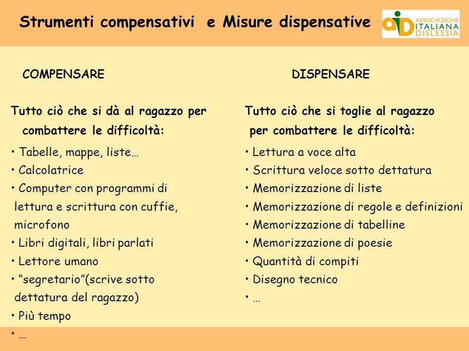 Strumenti compensativi e Misure dispensative