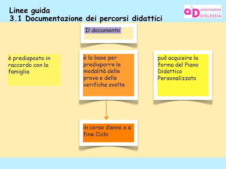 Linee guida 3.1 Documentazione dei percorsi didattici