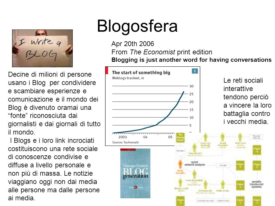 Blogosfera Apr 20th 2006 From The Economist print edition
