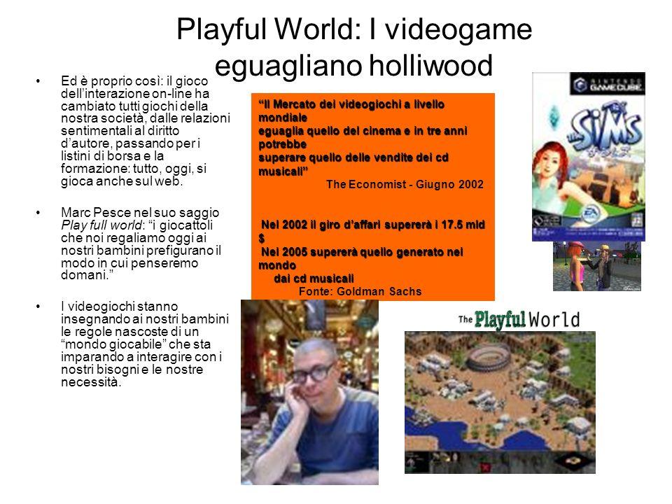Playful World: I videogame eguagliano holliwood