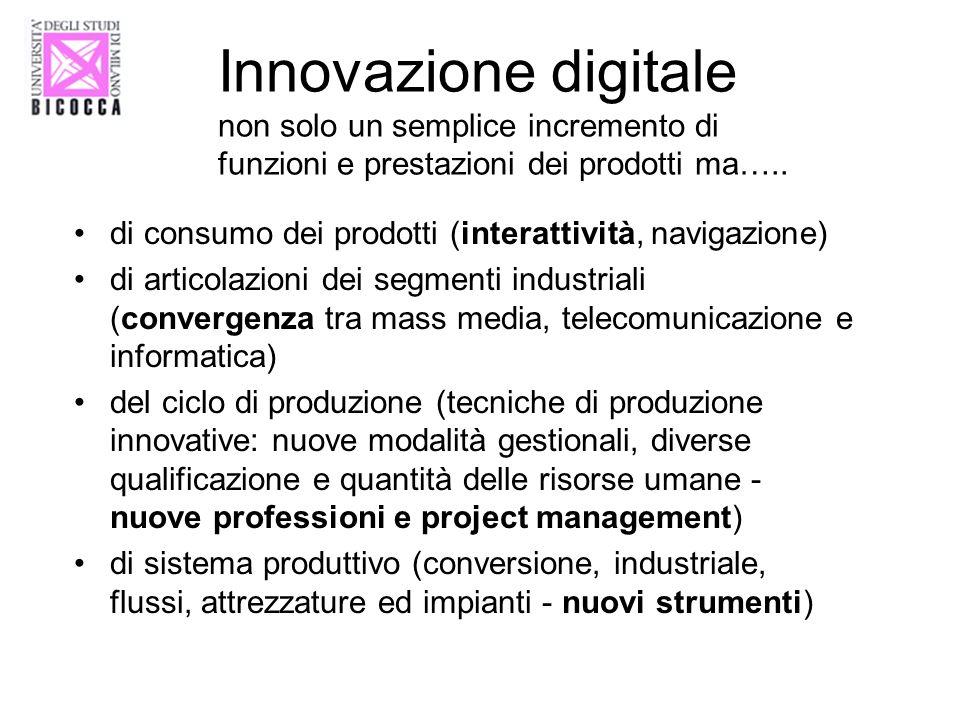 Innovazione digitale non solo un semplice incremento di funzioni e prestazioni dei prodotti ma…..