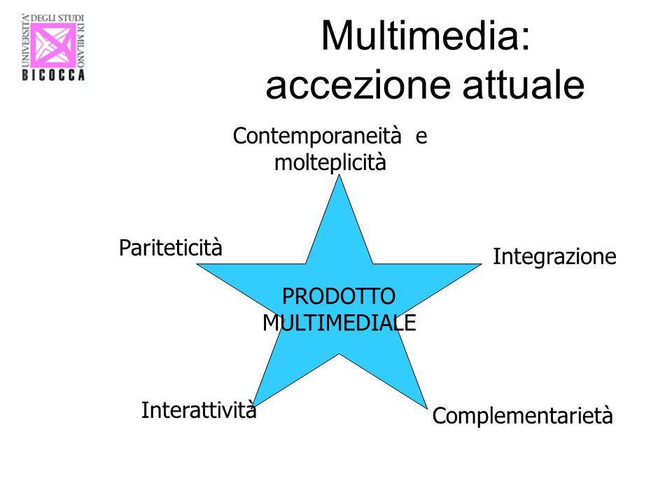 Multimedia: accezione attuale