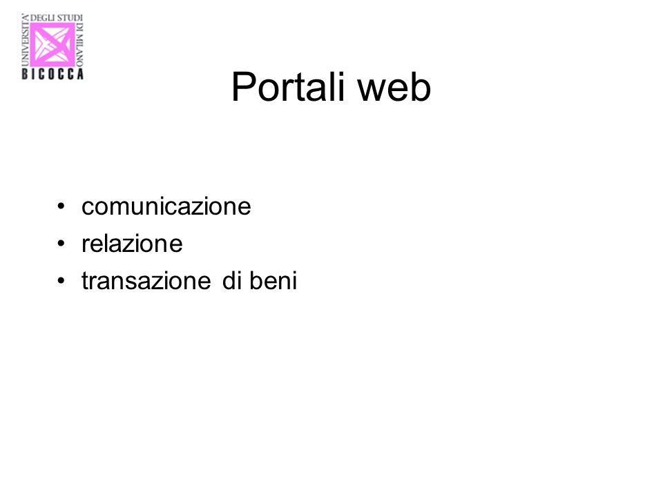 Portali web comunicazione relazione transazione di beni