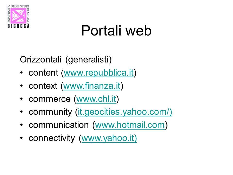 Portali web Orizzontali (generalisti) content (www.repubblica.it)