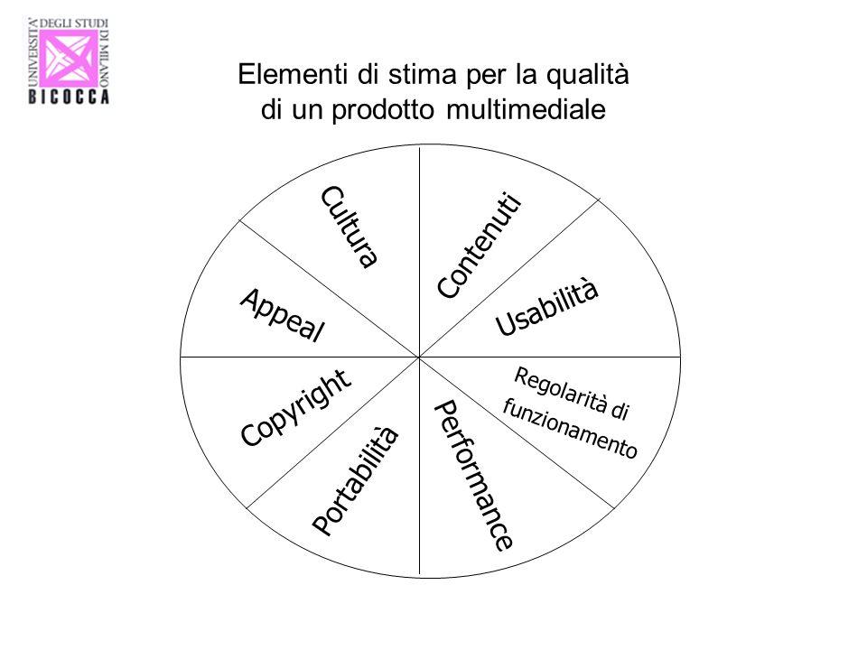 Elementi di stima per la qualità di un prodotto multimediale