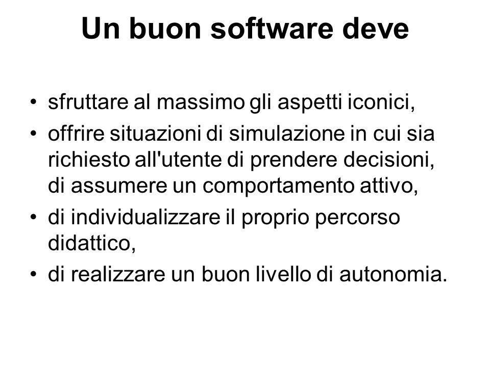Un buon software deve sfruttare al massimo gli aspetti iconici,