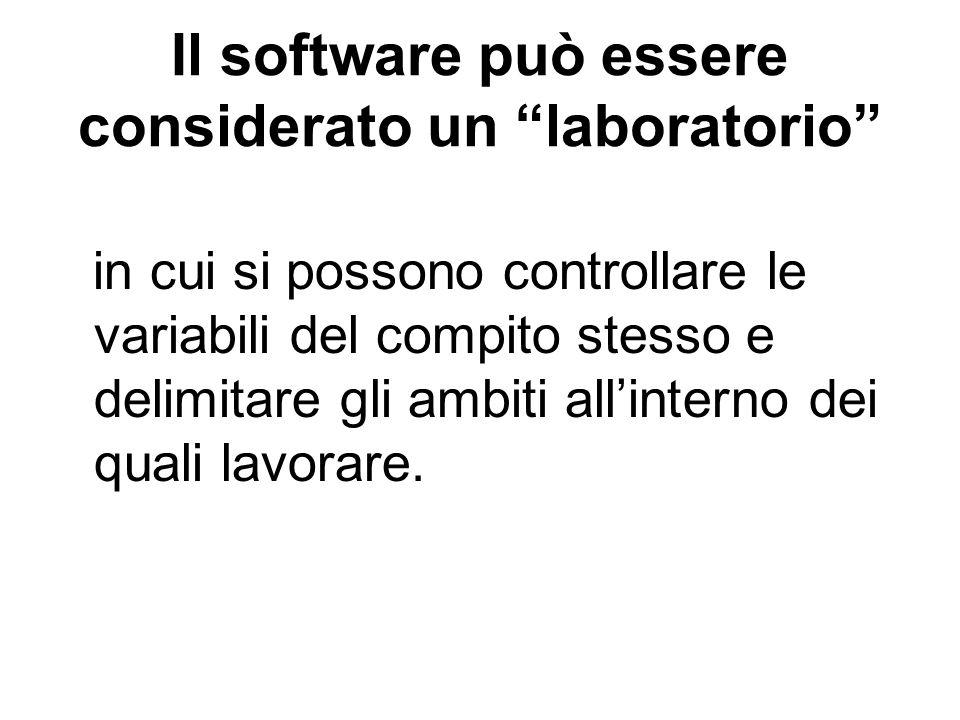 Il software può essere considerato un laboratorio