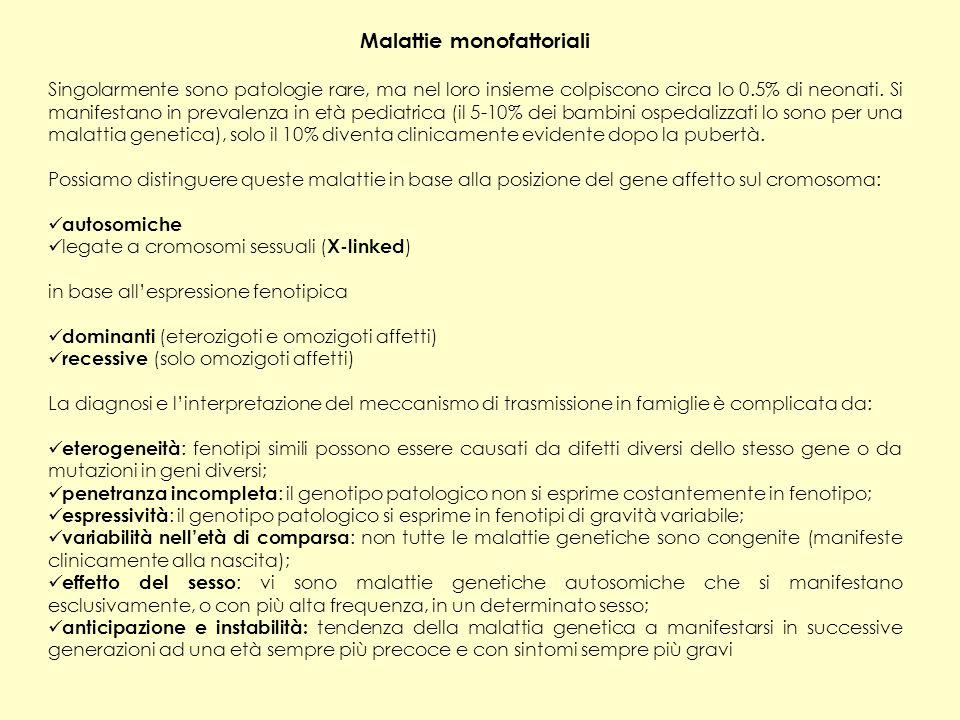 Malattie monofattoriali