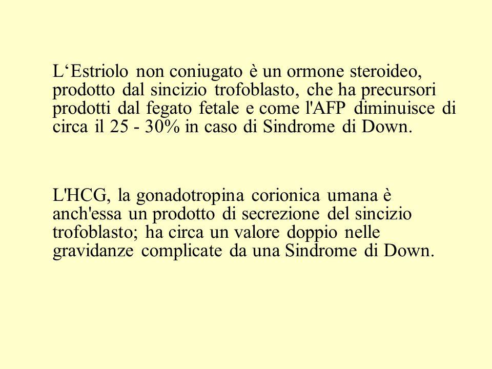 L'Estriolo non coniugato è un ormone steroideo, prodotto dal sincizio trofoblasto, che ha precursori prodotti dal fegato fetale e come l AFP diminuisce di circa il 25 - 30% in caso di Sindrome di Down.