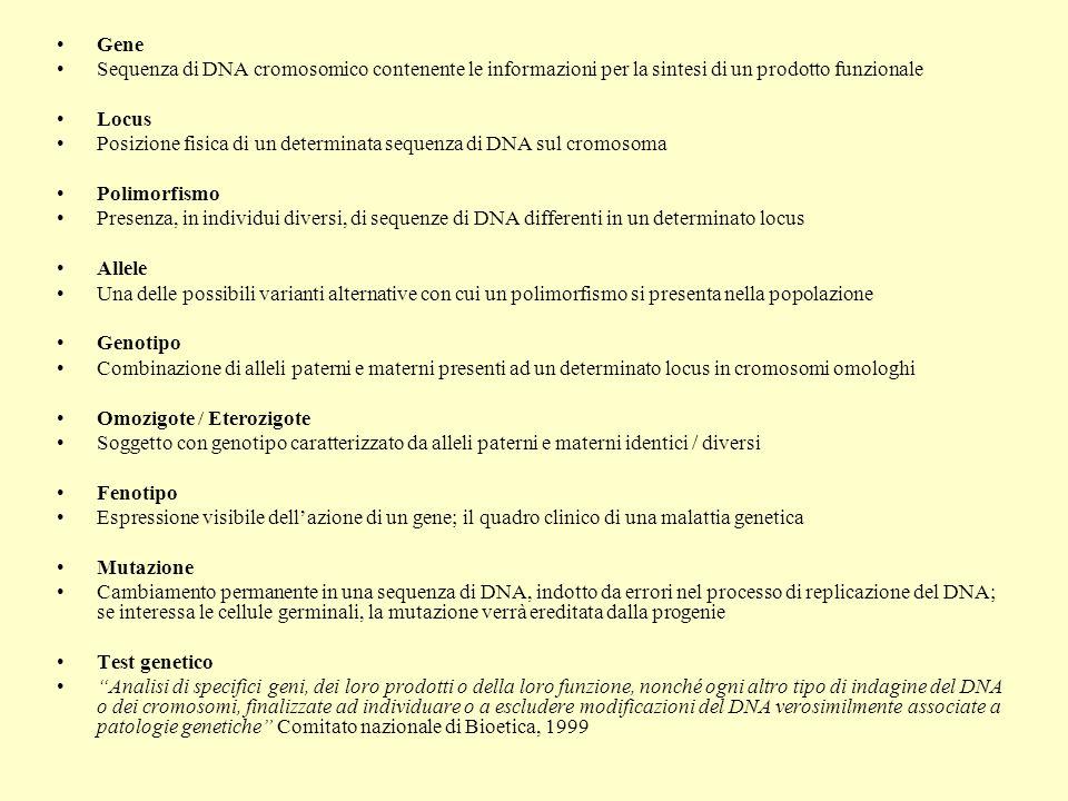 Gene Sequenza di DNA cromosomico contenente le informazioni per la sintesi di un prodotto funzionale.