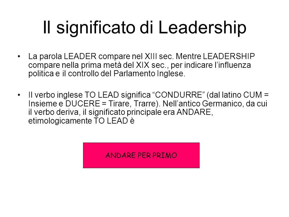 Il significato di Leadership