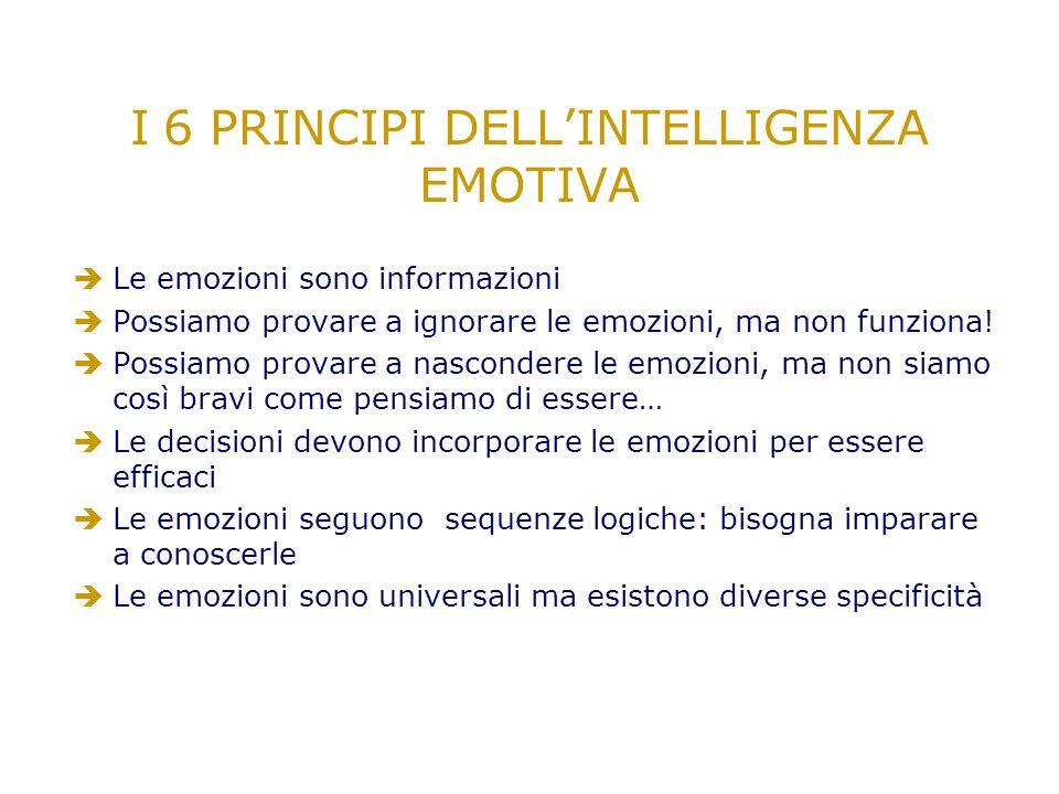 I 6 PRINCIPI DELL'INTELLIGENZA EMOTIVA