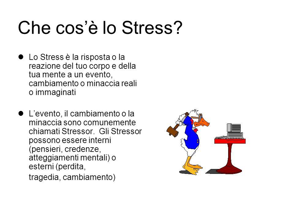 Che cos'è lo Stress Lo Stress è la risposta o la reazione del tuo corpo e della tua mente a un evento, cambiamento o minaccia reali o immaginati.