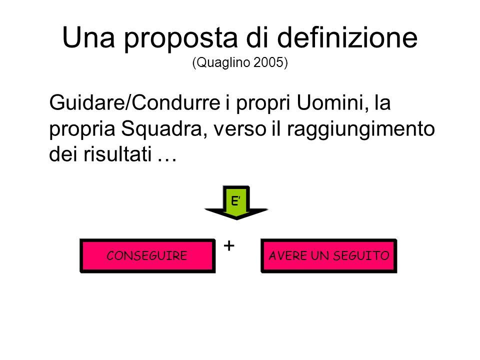 Una proposta di definizione (Quaglino 2005)