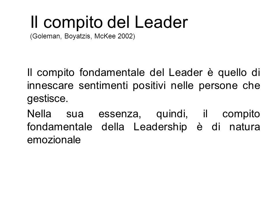 Il compito del Leader (Goleman, Boyatzis, McKee 2002)