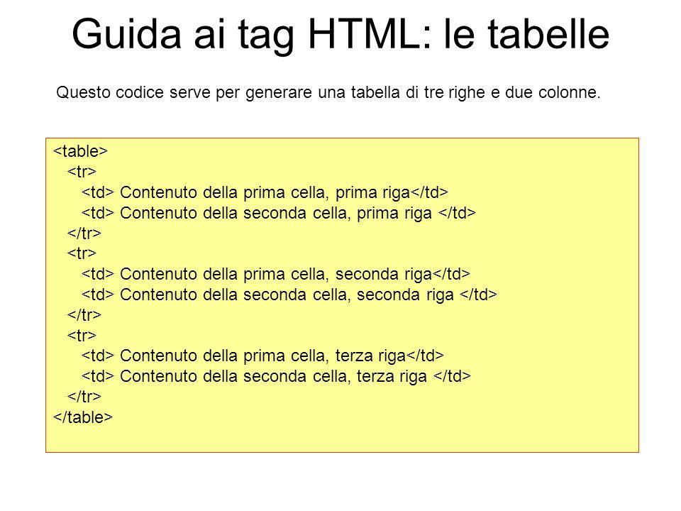 Guida ai tag HTML: le tabelle