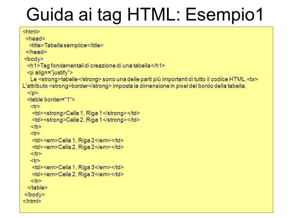 Guida ai tag HTML: Esempio1