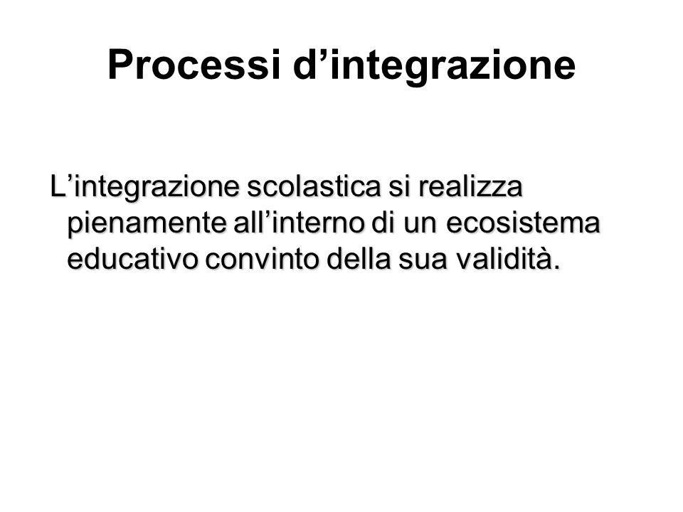 Processi d'integrazione