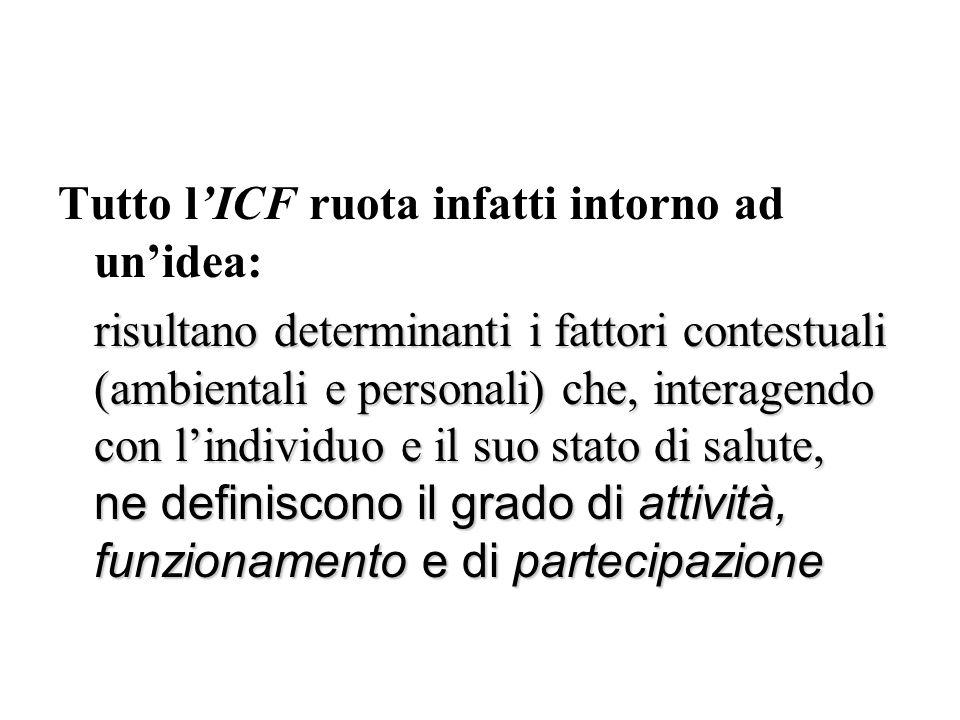 Tutto l'ICF ruota infatti intorno ad un'idea: risultano determinanti i fattori contestuali (ambientali e personali) che, interagendo con l'individuo e il suo stato di salute, ne definiscono il grado di attività, funzionamento e di partecipazione