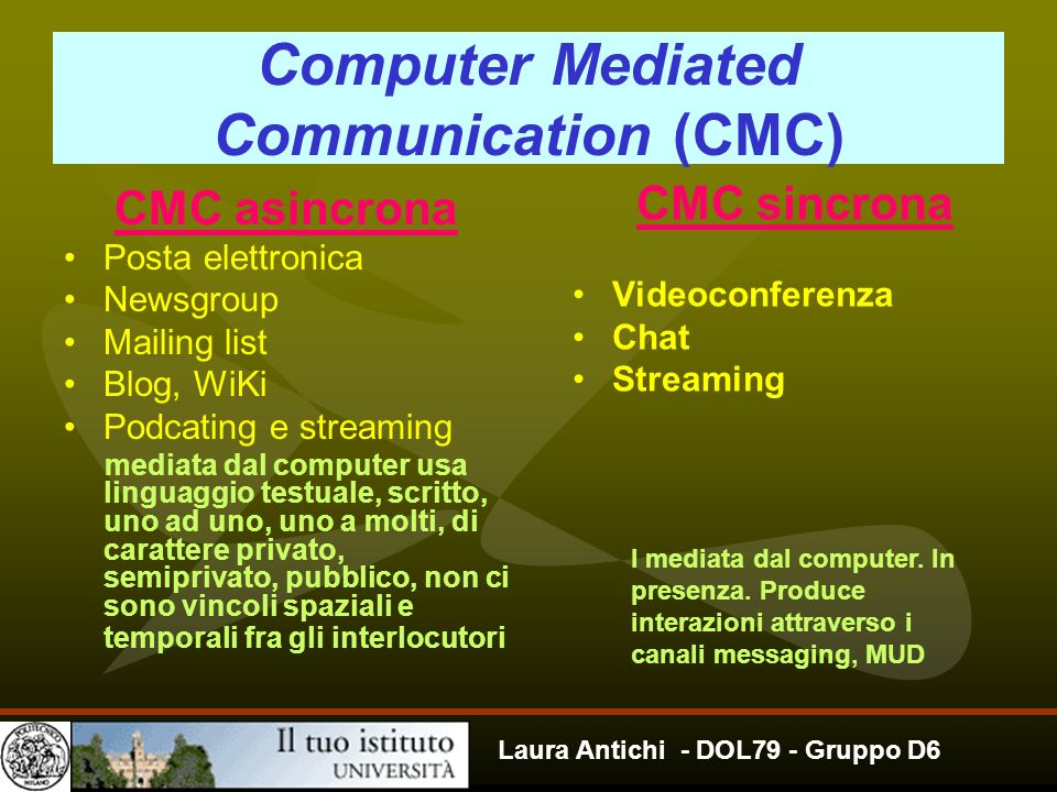 Computer Mediated Communication (CMC)