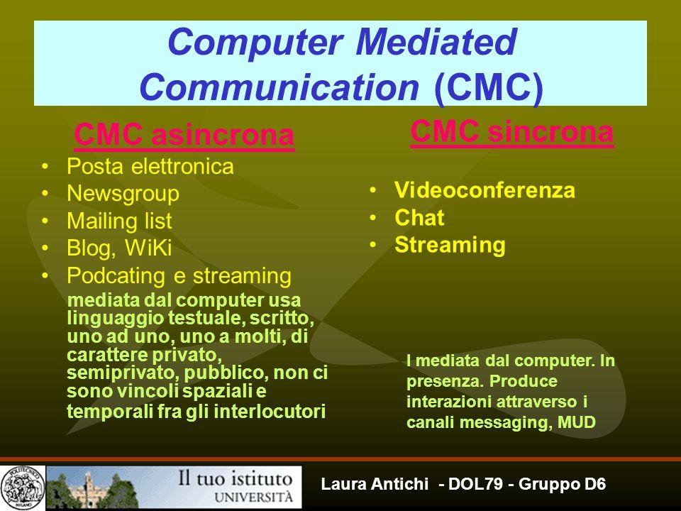 Computer Mediated Communication (CMC)