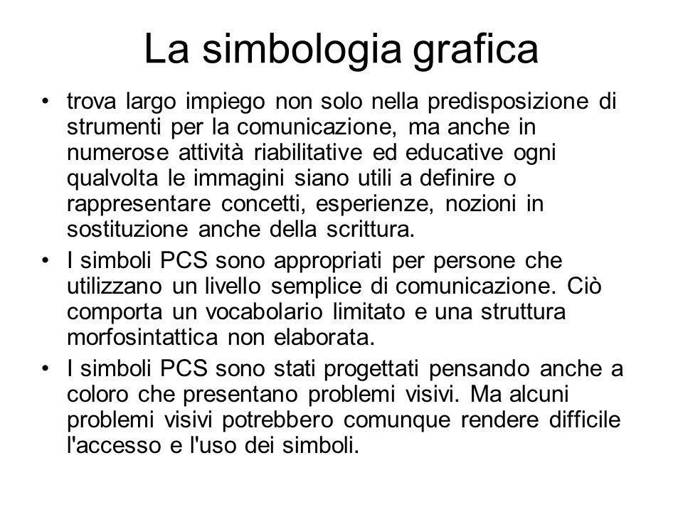La simbologia grafica