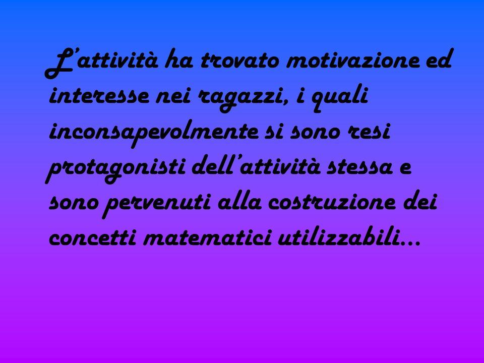 L'attività ha trovato motivazione ed interesse nei ragazzi, i quali inconsapevolmente si sono resi protagonisti dell'attività stessa e sono pervenuti alla costruzione dei concetti matematici utilizzabili…