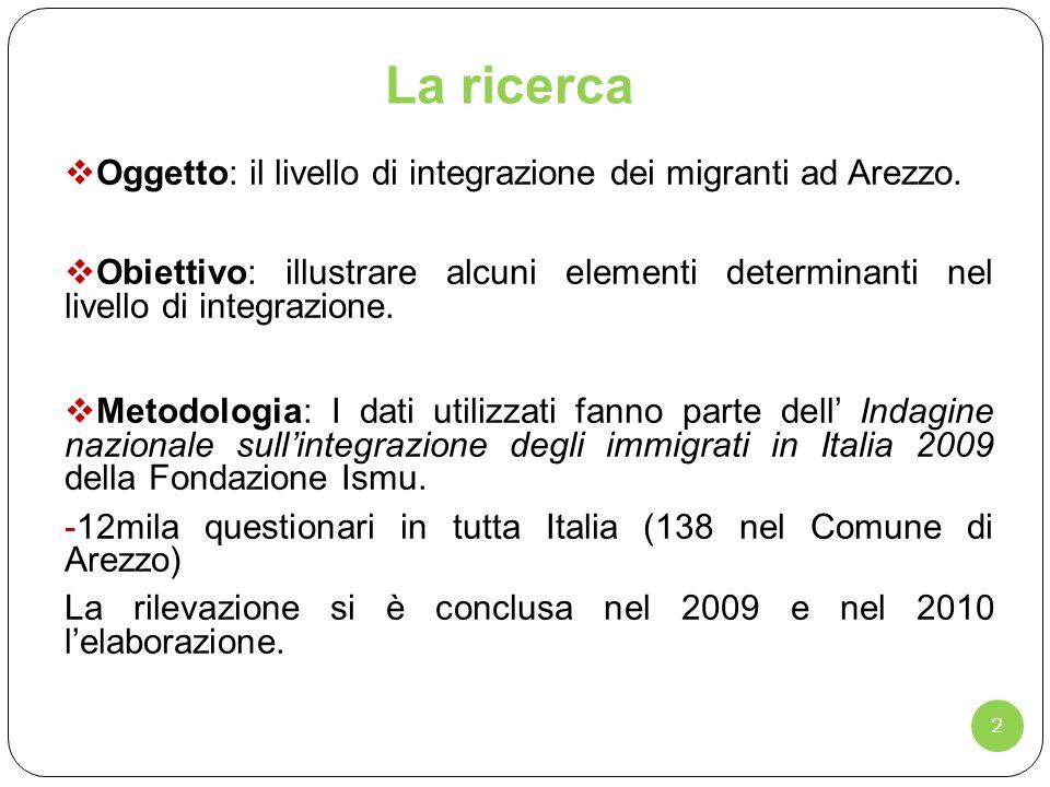 La ricerca Oggetto: il livello di integrazione dei migranti ad Arezzo.