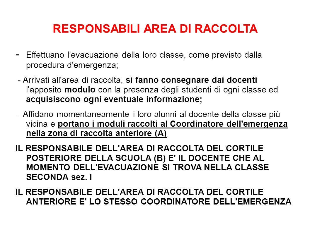 RESPONSABILI AREA DI RACCOLTA