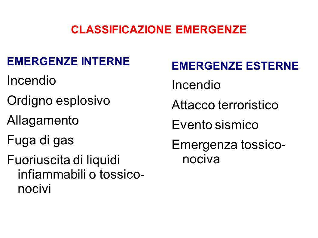 CLASSIFICAZIONE EMERGENZE