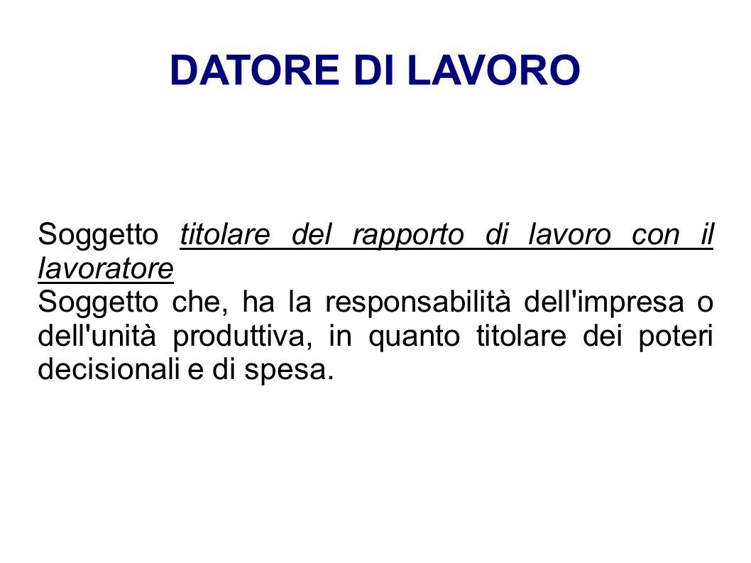 DATORE DI LAVORO Soggetto titolare del rapporto di lavoro con il lavoratore.