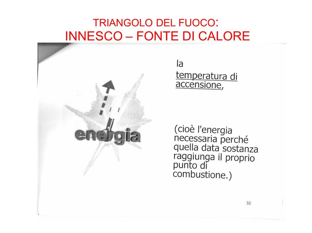 TRIANGOLO DEL FUOCO: INNESCO – FONTE DI CALORE
