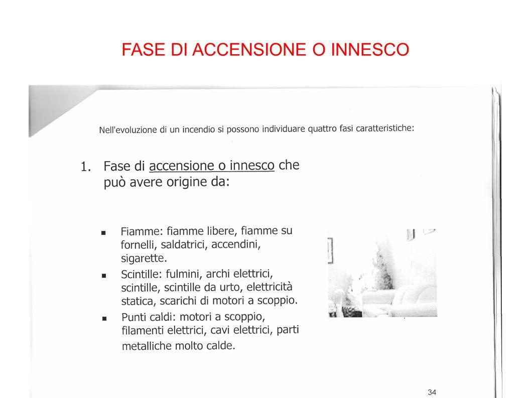 FASE DI ACCENSIONE O INNESCO