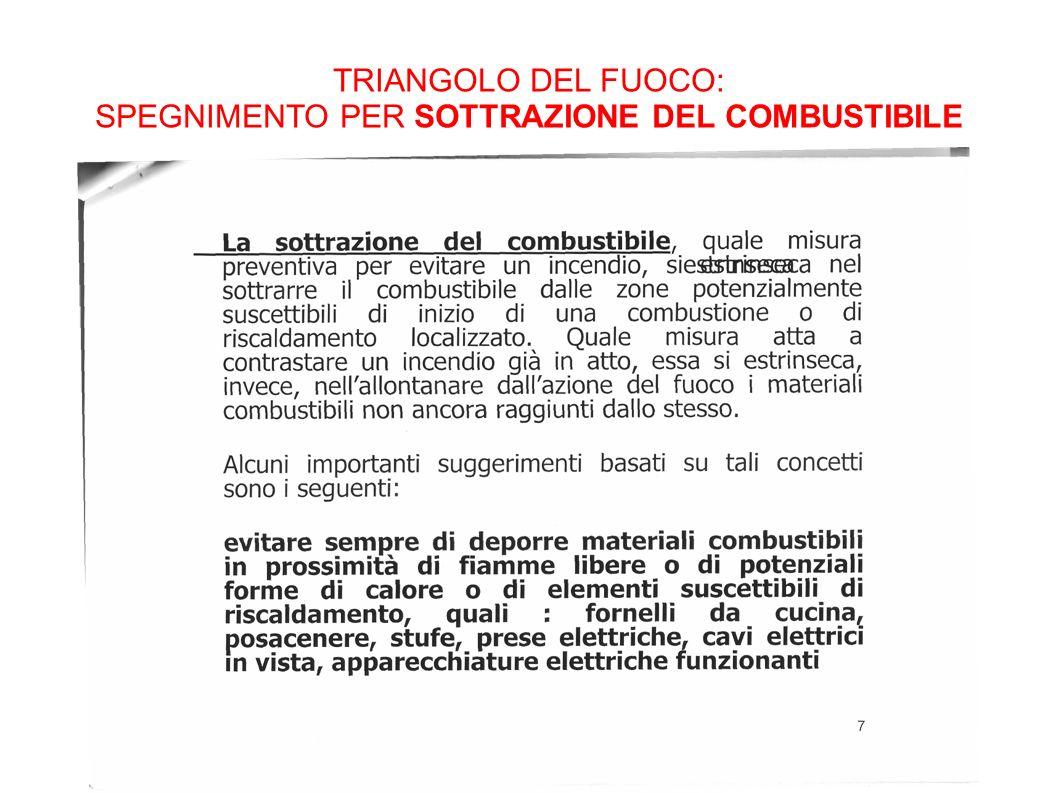 TRIANGOLO DEL FUOCO: SPEGNIMENTO PER SOTTRAZIONE DEL COMBUSTIBILE