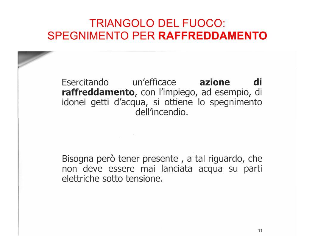 TRIANGOLO DEL FUOCO: SPEGNIMENTO PER RAFFREDDAMENTO