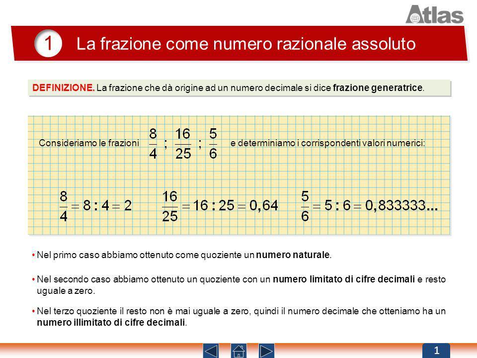 1 La frazione come numero razionale assoluto