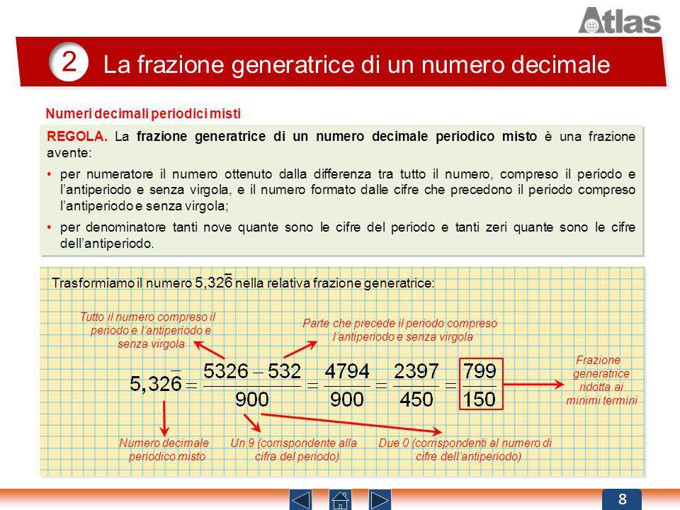 2 La frazione generatrice di un numero decimale
