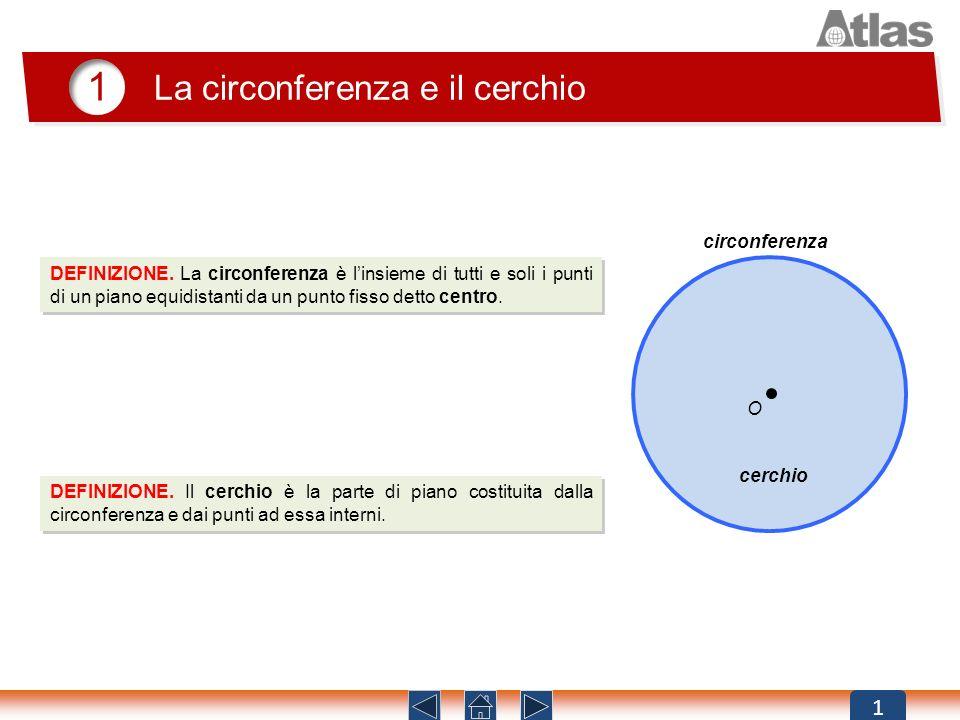 1 La circonferenza e il cerchio 1 circonferenza