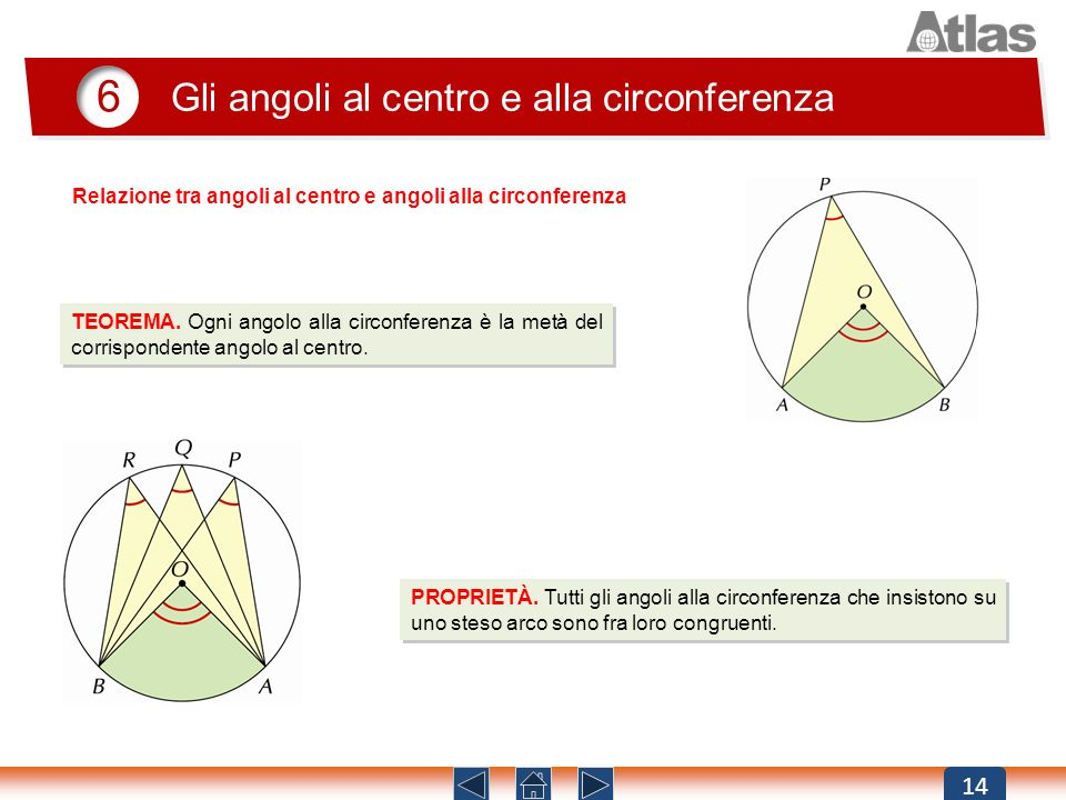 6 Gli angoli al centro e alla circonferenza 14