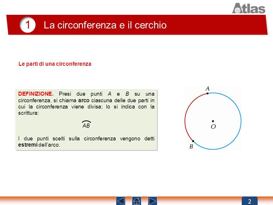 1 La circonferenza e il cerchio 2 Le parti di una circonferenza