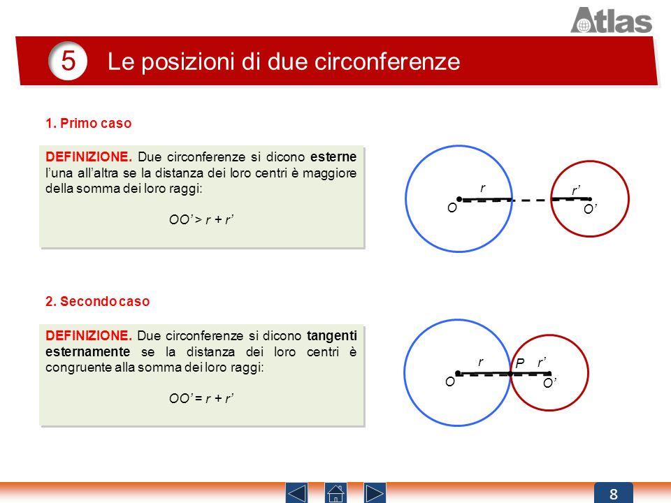 5 Le posizioni di due circonferenze 8 1. Primo caso
