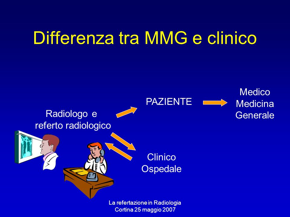 Differenza tra MMG e clinico