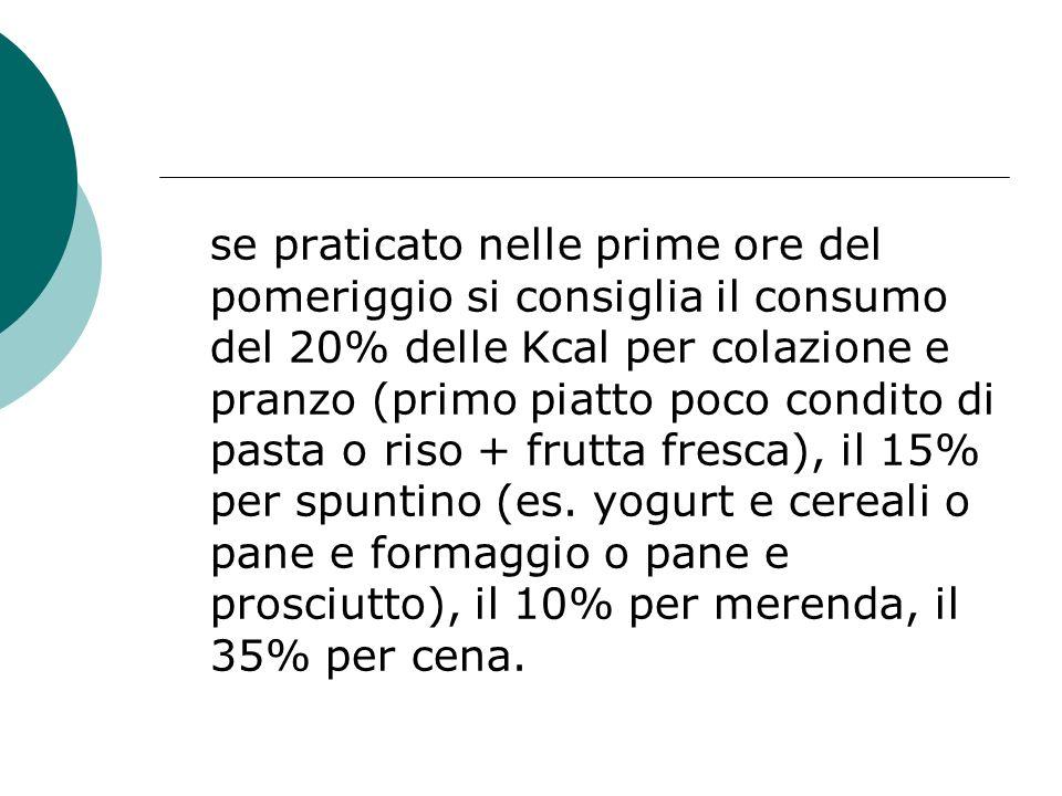 se praticato nelle prime ore del pomeriggio si consiglia il consumo del 20% delle Kcal per colazione e pranzo (primo piatto poco condito di pasta o riso + frutta fresca), il 15% per spuntino (es.