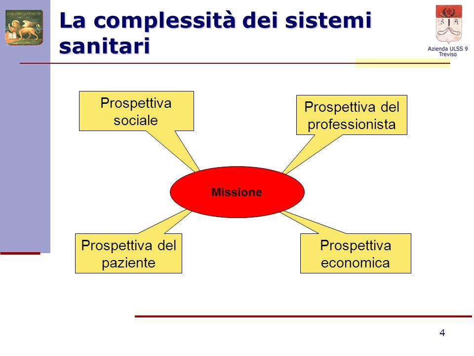La complessità dei sistemi sanitari