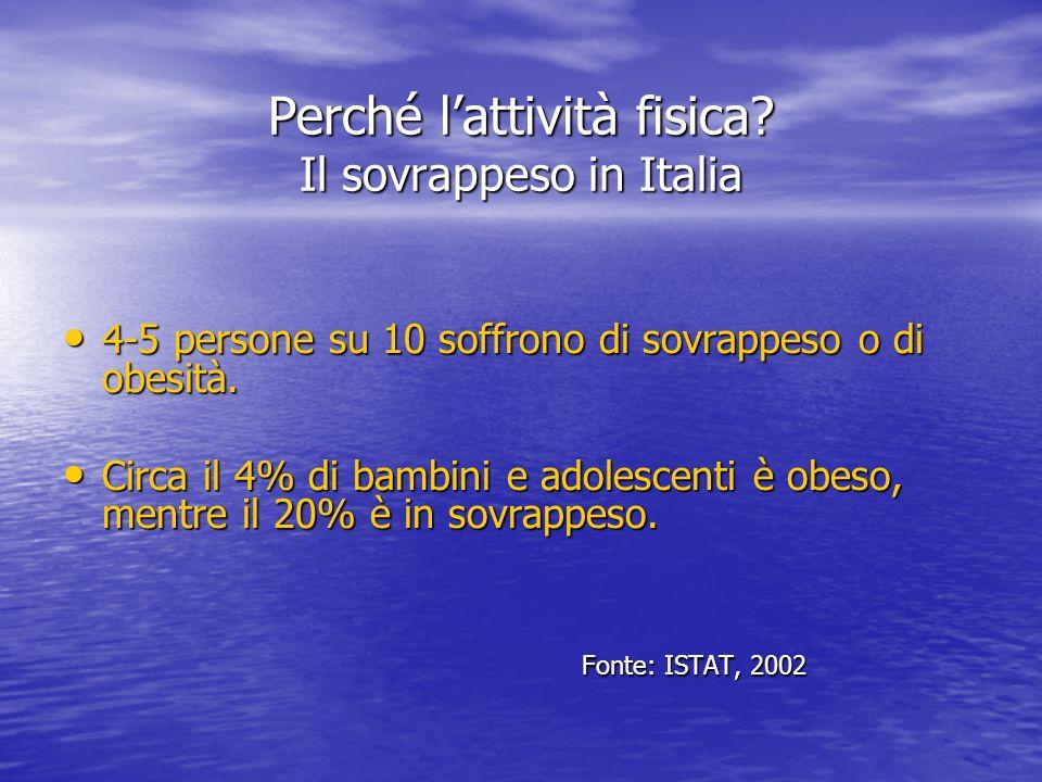 Perché l'attività fisica Il sovrappeso in Italia