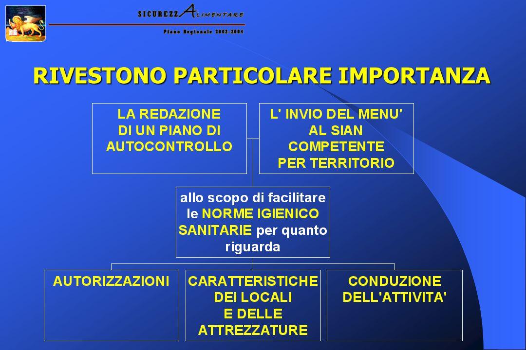 RIVESTONO PARTICOLARE IMPORTANZA